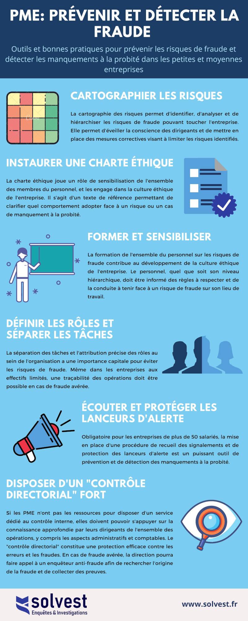 Infographie Prévenir Fraude PME